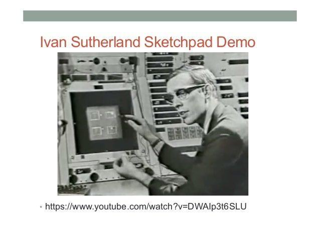 Ivan Sutherland Sketchpad Demo • https://www.youtube.com/watch?v=DWAIp3t6SLU