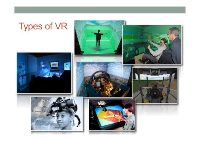 Types of VR 2 5