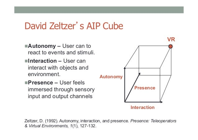 David Zeltzer's AIP Cube !Autonomy – User can to react to events and stimuli. !Interaction – User can interact with obje...