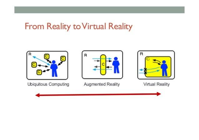From Reality toVirtual Reality Ubiquitous Computing Augmented Reality Virtual Reality