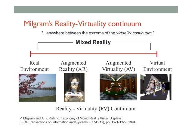 Milgram's Reality-Virtuality continuum Mixed Reality Reality - Virtuality (RV) Continuum Real Environment Augmented Realit...