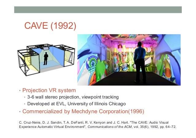 Desktop VR - 1995 • Expensive - $150,000+ • 2 million polys/sec • VGA HMD – 30 Hz • Magnetic tracking