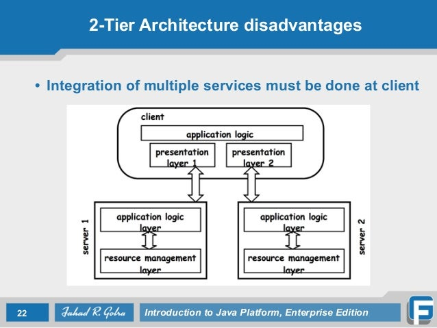 Lecture 1 introduction to jee for N tier architecture in java