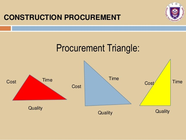 procurement strategy for a construction project The establishment of a procurement strategy that identifies and prioritises key project objectives as well as reflects aspects of risk, and establishes how the process will be managed are keys to a successful project outcome (al-bahar and crandall, 1990.