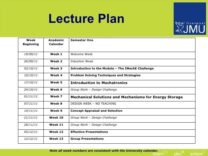 Lecture 1 introduction to the module for Lecture plan architecte