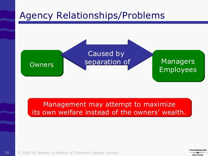 the managerial utility maximisation model Expertsmindcom marris' model of managerial by jointly maximising the rate of growth of demand and capital the managers achieve maximisation of their own utility.