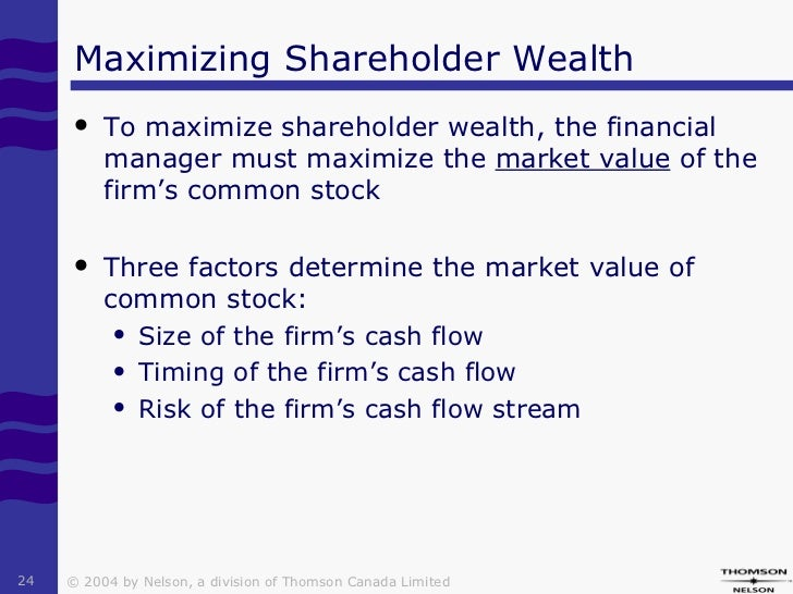 shareholder wealth maximisation essay example Writepass - essay writing - dissertation topics [toc]i introductiontheories of dividend policy: dividend irrelevace theory:arguments for.