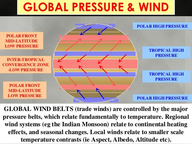 Wind energy course mughal 18 global pressure publicscrutiny Images