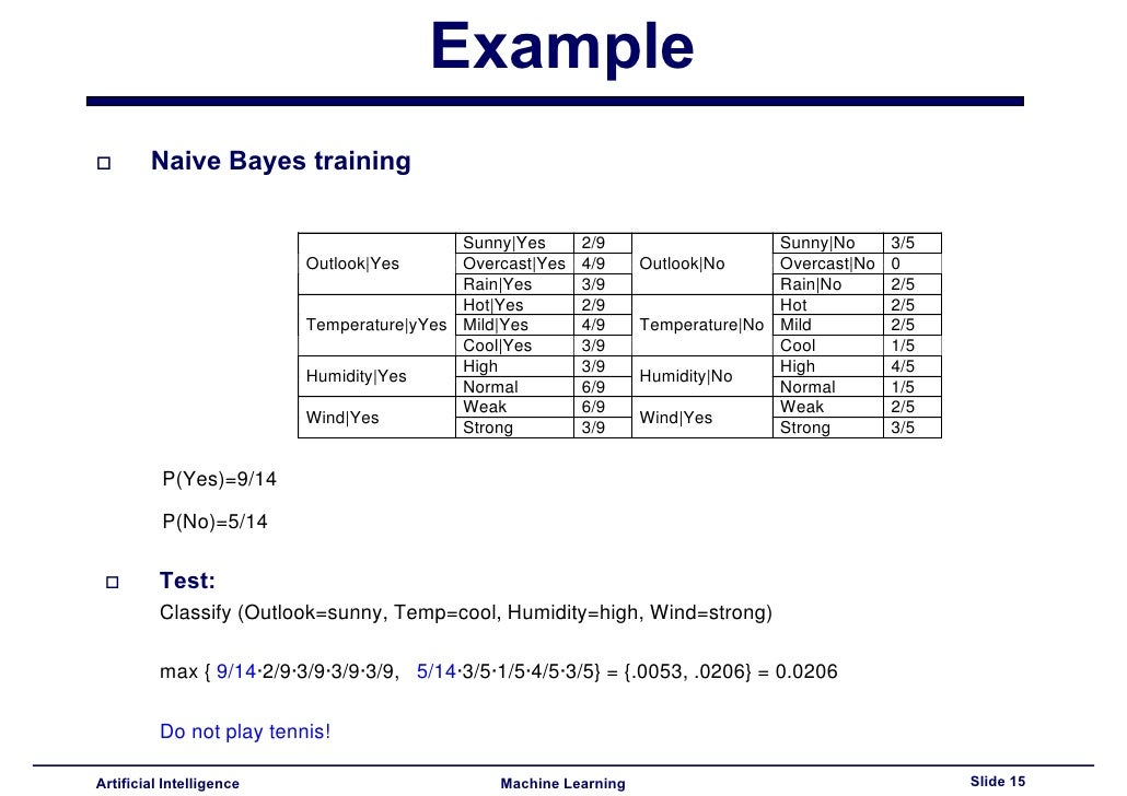 naive bayes Welcome the naive bayesian is my personal website and blog you may find links to my research, cv and blog posts.