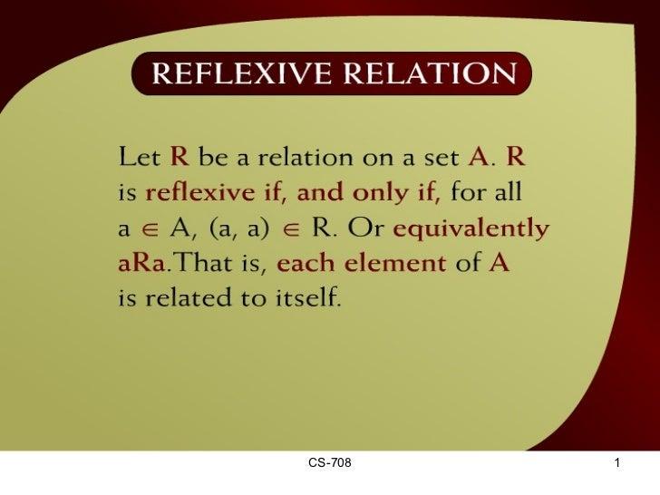 Reflexive Relation – (12 - 2)