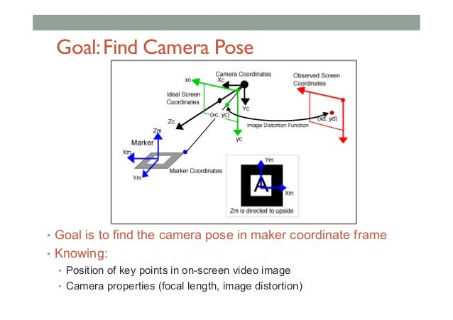 Computer vision camera pose