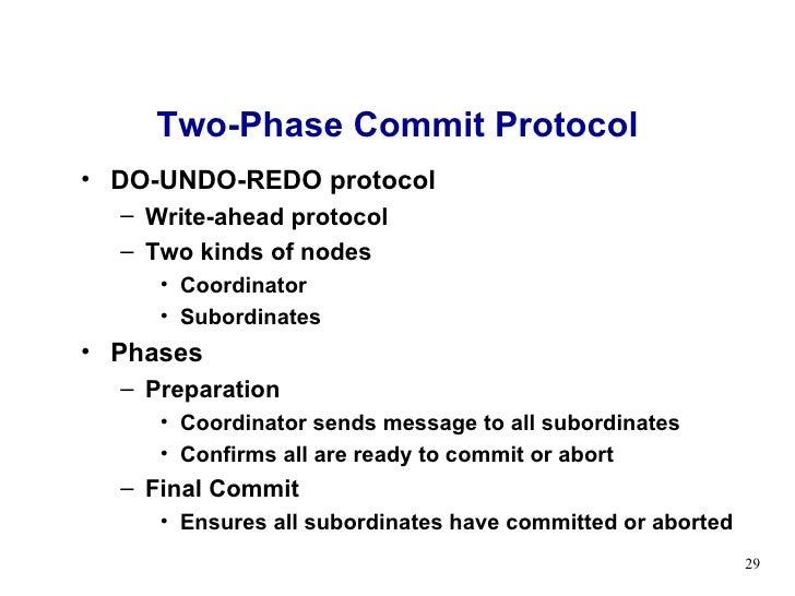 Protocol Consultants International