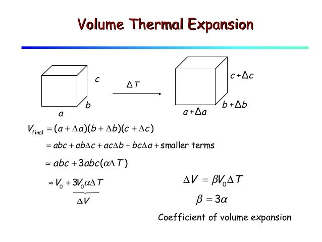 Lecture 10 Temperature Thermometers Thermal Expansion