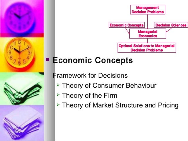 economics for managerial decision making market structures simulation Beat the market is an online simulation that enables your students to learn   profits under one or all of the different market structures: perfect competition,  monopoly,  develop decision-making skills needed to improve the firm's  performance.