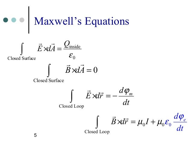maxwells equations An authoritative view of maxwell's equations that takes theory to practice maxwell's equations is a practical guide to one of the most remarkable sets of equations.