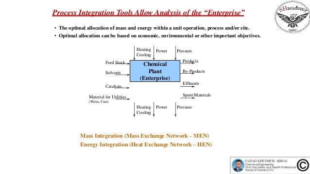 Episode 60 :  Pinch Diagram and Heat Integration Slide 3