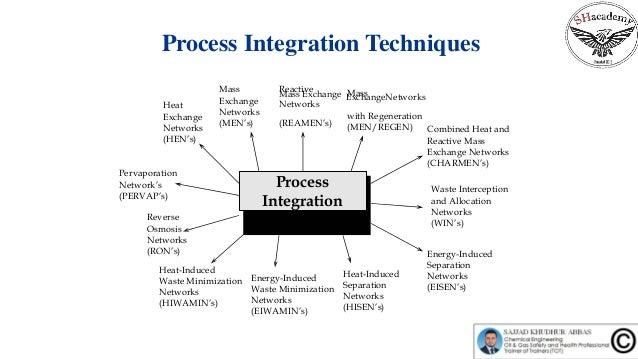 JIRA and HEAT integration