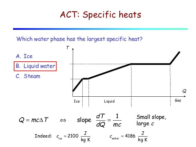Lecture 11 Heat And Phase Changes