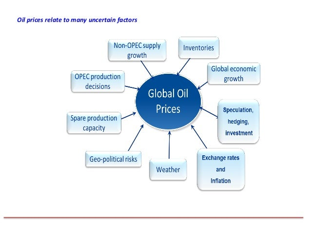 how oil prices affect the price How does crude oil affect gas prices - the most important factor in the price of gasoline, the 166-page report concluded, was the world price of crude oil.