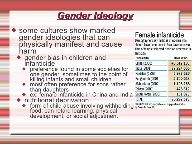 "sexuality ideologies and gender roles in 22 carter, c (2011) ""sex/gender and the media: from sex roles to social construction and beyond,"" in ross, k (ed) the handbook of gender, sex and media, oxford: wiley-blackwell."
