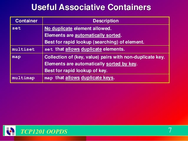 Useful Associative Containers Container                         Descriptionset          No duplicate element allowed.     ...