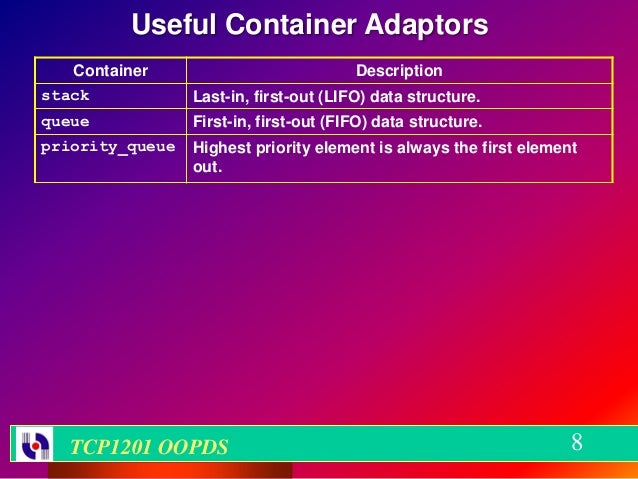 Useful Container Adaptors   Container                            Descriptionstack            Last-in, first-out (LIFO) dat...