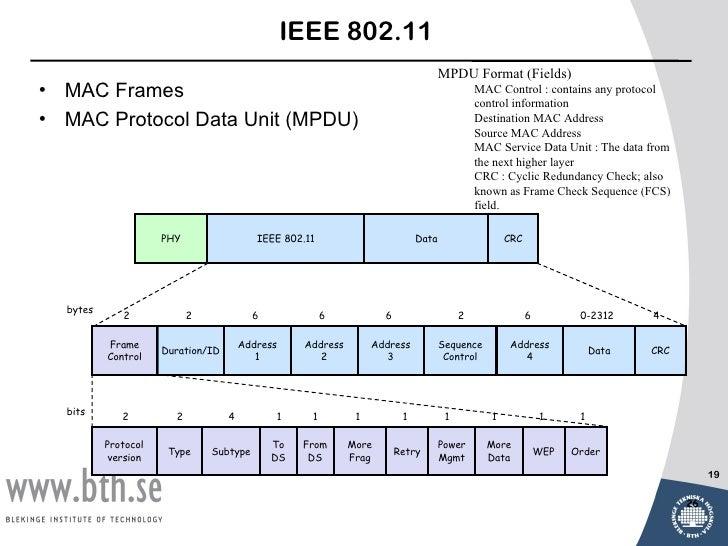 ieee 80211 mpdu format fields mac frames mac control contains any protocol control information mac protocol data unit mpdu destination mac address - Wifi Photo Frame