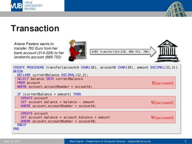 Transaction Management - Lecture 11 - Introduction to Databases (1007156ANR) Slide 3