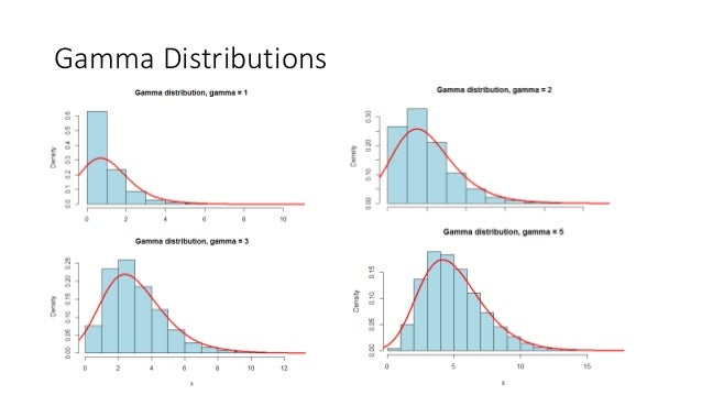 Generalized linear models for between subjects designs 14 publicscrutiny Choice Image