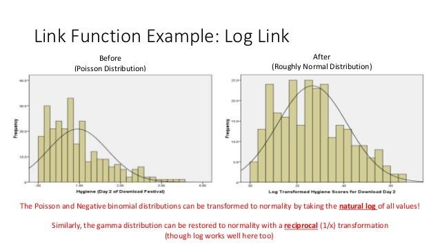 Generalized linear models for between subjects designs neal simons 2007 21 link function publicscrutiny Choice Image