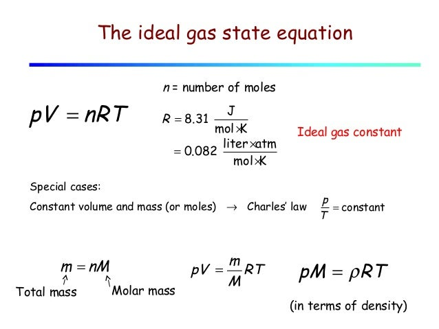 Ideal Gas Volume Units