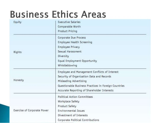 What is an issue within the organization that could benefit from applying ethical principles