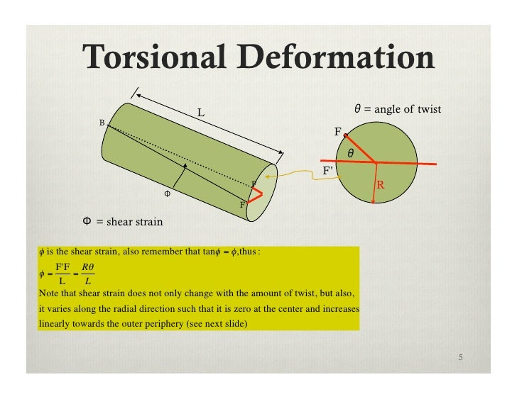 perpendicular definition with Lecture 13 Torsion In Solid And Hollow Shafts 1 on Serial Extraction 29847441 besides Lyocell14Ac together with Polyester101Microporous likewise Lecture 13 Torsion In Solid And Hollow Shafts 1 further Q torque intro.