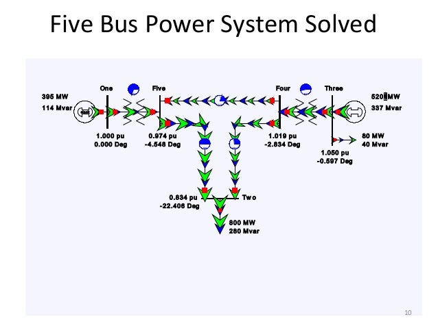Power system analysis hadi sadaat homework