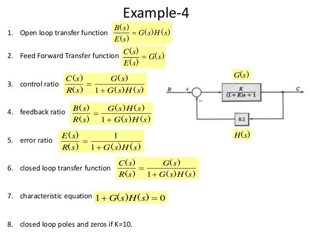 Block Diagram Representation Of Control Systems