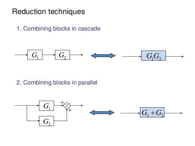 Block Diagram Of Reduction Technique In Control System Diy