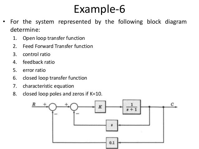 10 6 block diagram analysis and interpretation answers circuit block diagram representation of control systems rh slideshare net ccuart Images