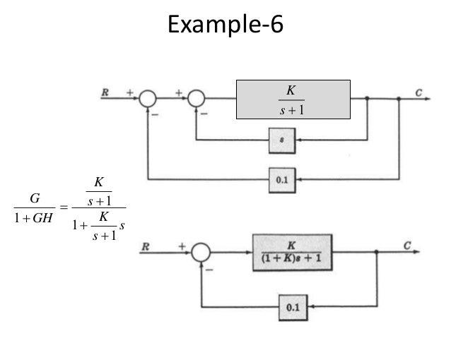 block diagram representation of control systems rh slideshare net block diagram sap 1 block diagram of sha-1 algorithm