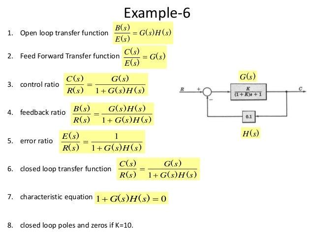 block diagram representation of control systems Feedback Block Diagram 18 example 6 1 open loop transfer function