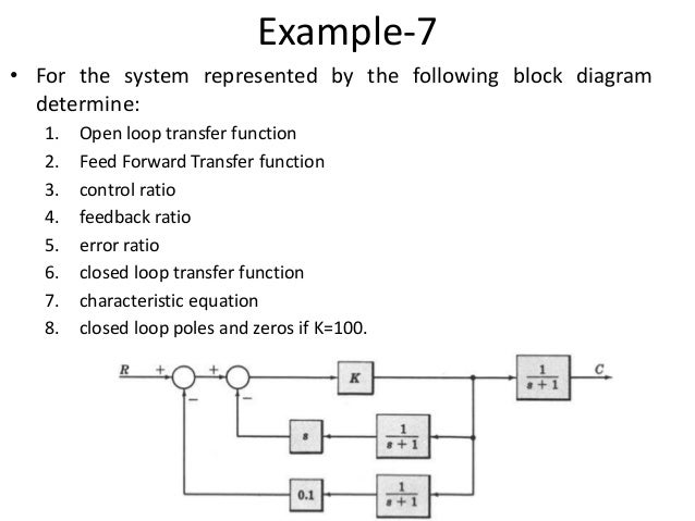 block diagram representation of control systems19 example 7 \u2022 for the system represented by the following block diagram determine 1
