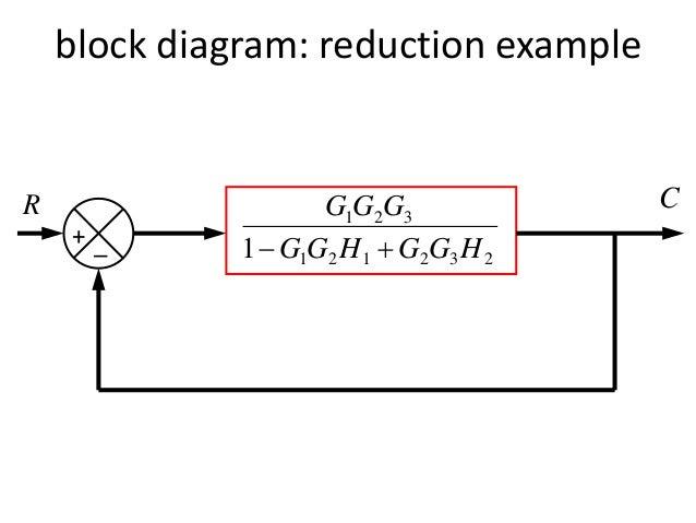 Control System Block Diagram In Latex - Explore Schematic Wiring ...