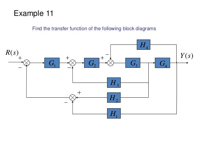 Colorful block diagram transfer function examples motif electrical block diagram representation of control systems ccuart Gallery