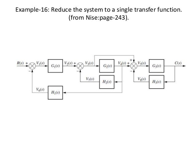 Attractive block diagram reduction in control system ppt block diagram reduction in control system solved examples ppt ccuart Gallery