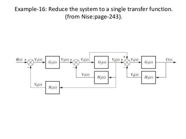 fileschematic block diagram examplejpg wikipedia the free wire rh protograph co