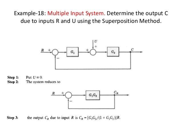 block diagram representation of control systems rh slideshare net Input Symbol Input Symbol