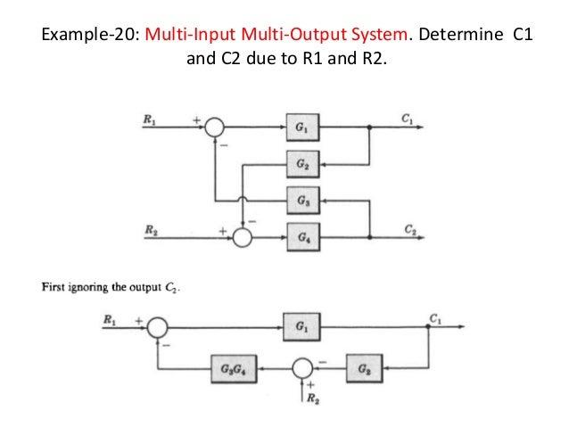 block diagram representation of control systems rh slideshare net Input Symbol Operations Management Input Output Diagrams
