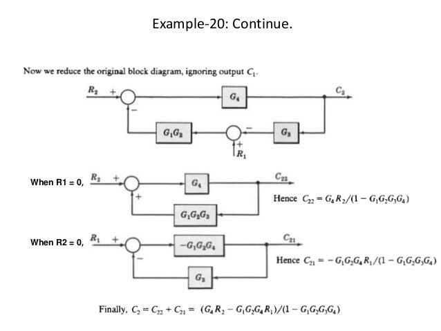 Block diagram representation of control systems example 20 continue when r1 0 when r2 0 63 block diagram ccuart Images