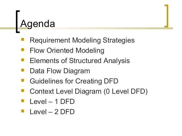 Lecture 14   requirements modeling - flow and  behavior Slide 2