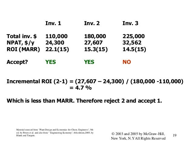 Inv. 1 Inv. 2 Inv. 3 Total inv. $ 110,000 180,000 225,000 NPAT, $/y 24,300 27,607 32,562 ROI (MARR) 22.1(15) 15.3(15) 14.5...