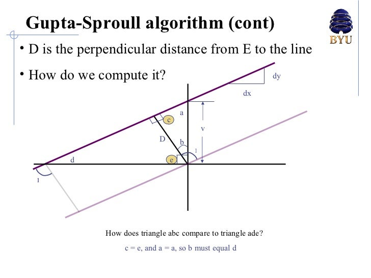 Midpoint Line Drawing Algorithm In C : Lecture anti aliasing